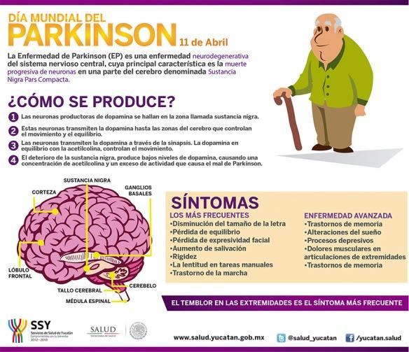 Dia Mundial de el Parkinson B